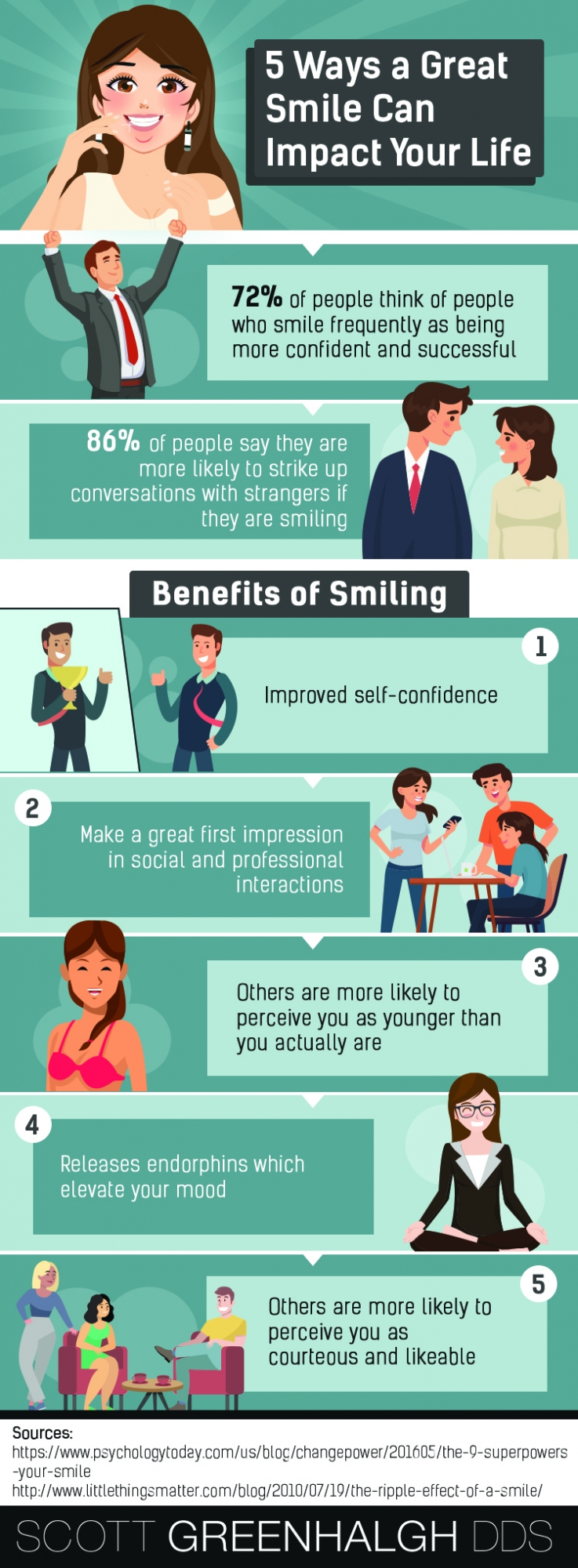 infographic discussing 5 ways a great smile can impact your life