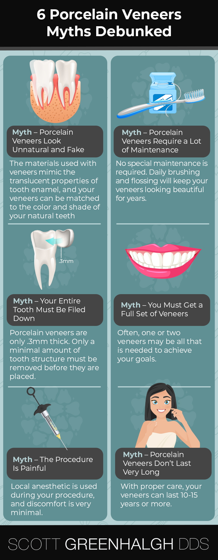 infographic debunking 6 common porcelain veneers myths