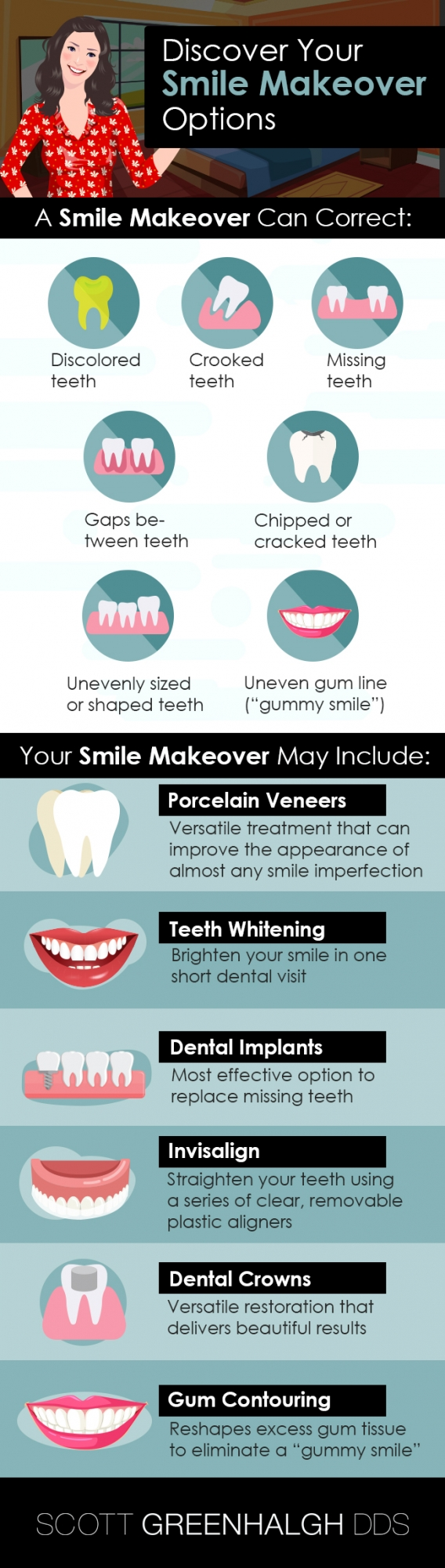 smile makeover infographic - Lakewood cosmetic dentist