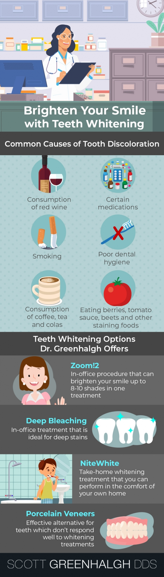 teeth whitening infographic - Lakewood cosmetic dentist